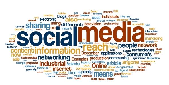 Social-media-word-map